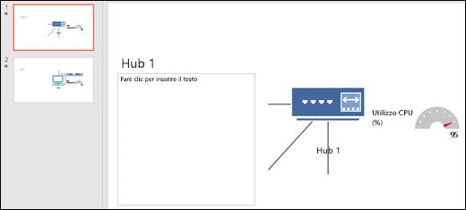 Screenshot di una diapositiva di PowerPoint con titolo e grafica.