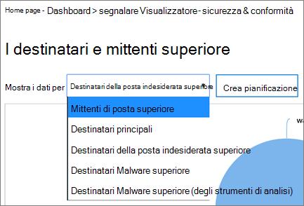 Usare l'elenco Mostra dati per visualizzare informazioni specifiche