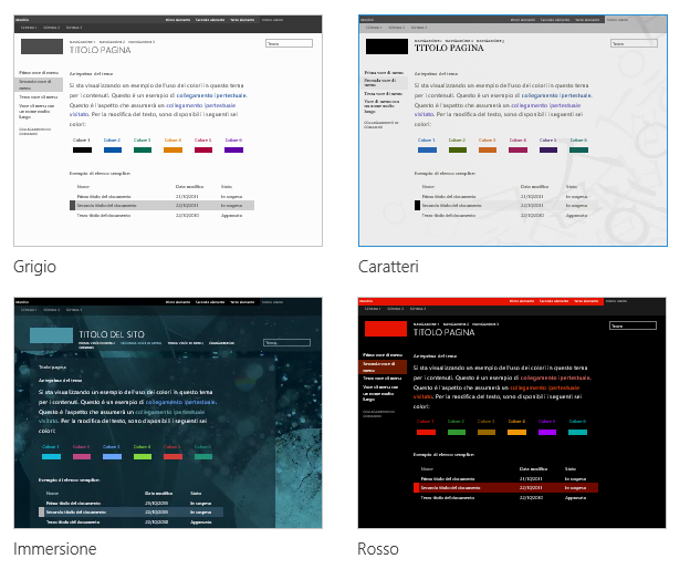 Modificare l'aspetto di un sito