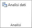 Pulsante Analisi dati nel gruppo Analisi dati