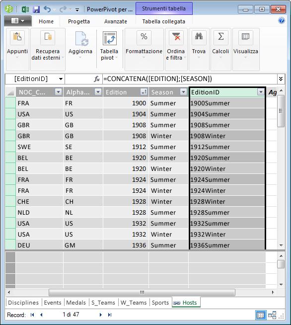 Tabella Hosts in cui è stato creato il campo calcolato DAX