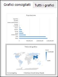 Grafico dei valori consigliati in Grafico a mappa di Excel