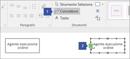 1 punta allo strumento Connettore, 2 punta al cursore che passa sul punto di connessione evidenziato in verde sulla forma Linea di vita