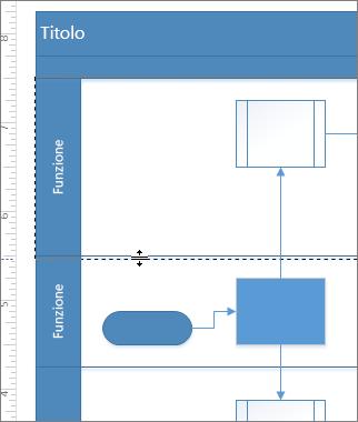 Screenshot dell'interfaccia della corsia con la linea di separazione selezionata per regolare le dimensioni