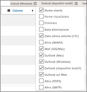 Screenshot: report sull'utilizzo delle app di posta elettronica di Office 365 - Scegli colonne