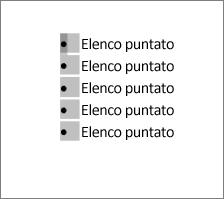 Punti elenco selezionati