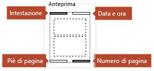 L'immagine di anteprima mostra gli elementi che verranno visualizzati nelle pagine Note stampate.