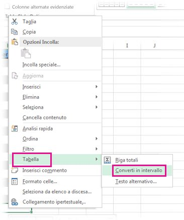 Opzione tabella nel menu del tasto destro