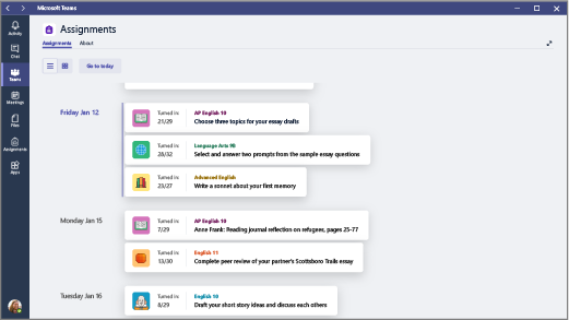 Visualizza un elenco delle attività che hai creato nelle diverse classi.
