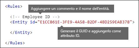 Markup XML che mostra gli elementi Rules e Entity