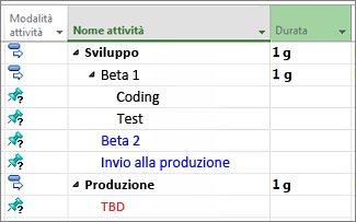 Immagine di una struttura di elenco attività importata da Microsoft Word