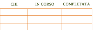 Versione precedente del modello Elenco attività di Word con celle vuote per le intestazioni di riga e colonna.