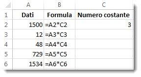 Dati nella colonna A, formule nella colonna B e il numero 3 nella cella C2