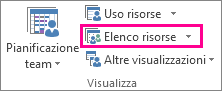 Elenco risorse nella scheda Visualizza