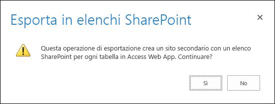 Screenshot della finestra di conferma. Se si fa clic su Sì, i dati vengono esportati negli elenchi di SharePoint. Se si fa clic su No, l'esportazione viene annullata.