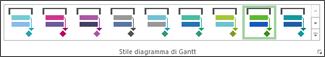 Stili diagramma di Gantt