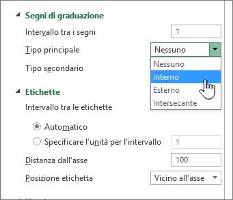 Sezione dei segni di graduazione e delle etichette del riquadro Formato asse