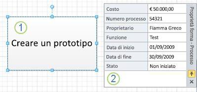 Forma Processo senza elementi grafici dati