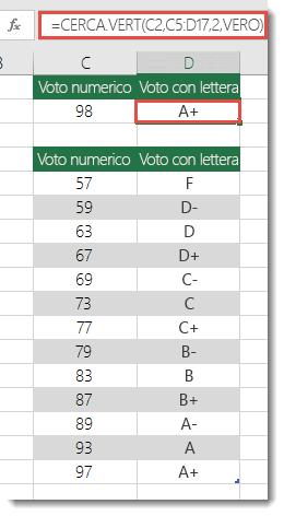 La formula nella cella D2 è =CERCA.VERT(C2,C5:D17,2,VERO)