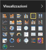 Scegliere Grafico a barre in pila in Visualizzazioni in Power BI