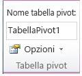 Gruppo Tabella pivot nella scheda Opzioni in Strumenti tabella pivot