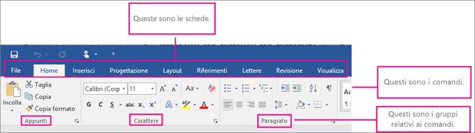 Immagine che mostra i componenti di una barra multifunzione: schede, comandi e gruppi di comandi