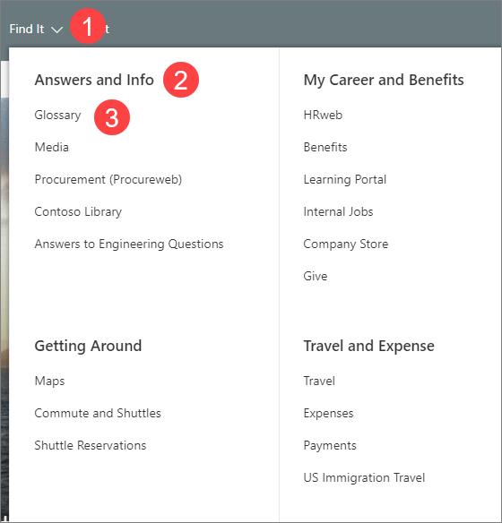 Immagine di un menu Mega con tre livelli di informazioni