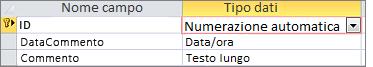 Chiave primaria Numerazione automatica etichettata come ID in visualizzazione Struttura nella tabella di Access