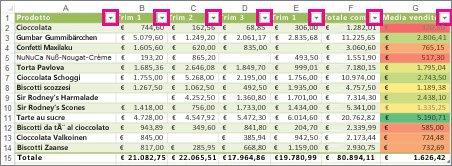 Tabella di Excel con filtri incorporati