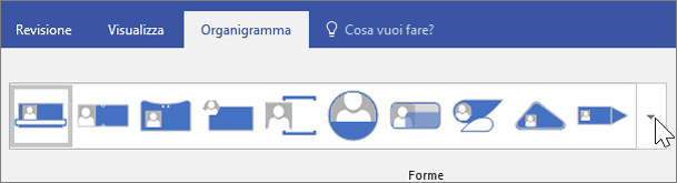 Schermata dell'opzione Organigramma sulla barra degli strumenti