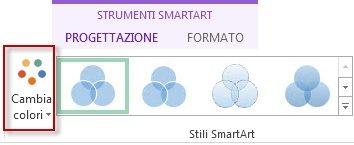 Opzione Cambia colori nel gruppo Stili SmartArt