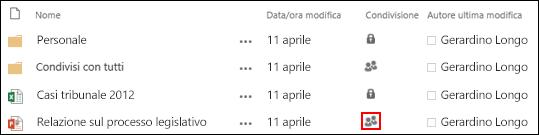 Icona Condividi per un documento condiviso con due o più utenti