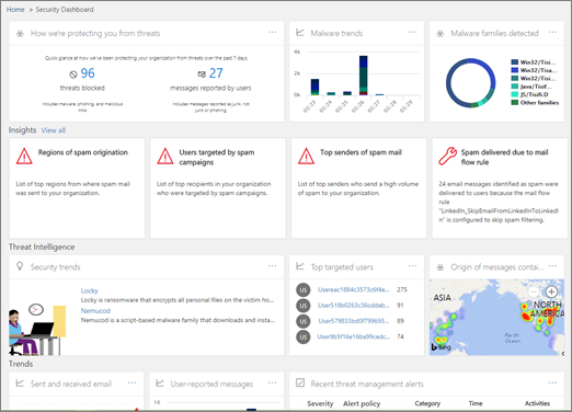 Dashboard di Threat Intelligence