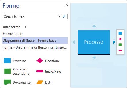 Screenshot del riquadro Forme e una pagina di diagramma che mostra una forma, le frecce di connessione automatica e la barra di formattazione rapida.