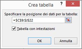 Screenshot della finestra di dialogo Crea tabella che mostra il riferimento all'intervallo di celle per la tabella da creare.