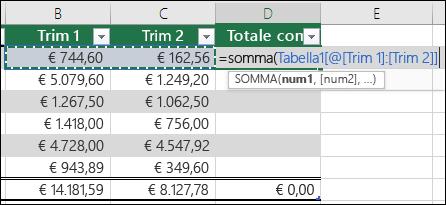 Aggiungere una formula in una cella della tabella che viene compilata automaticamente per creare una colonna calcolata