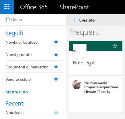 Screenshot della home page di SharePoint in modalità moderna.