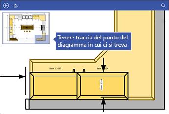La finestra Panoramica nell'angolo in alto a sinistra dello schermo consente di tenere traccia della propria posizione nel diagramma.