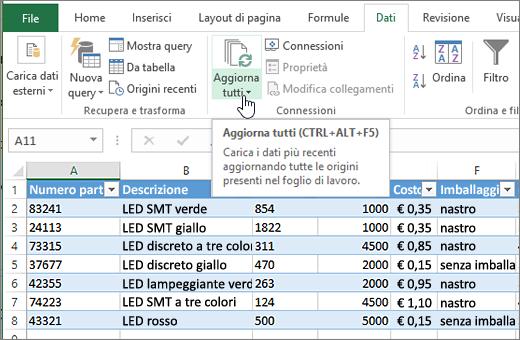 Foglio di calcolo di Excel con elenco importato e pulsante Aggiorna tutto evidenziato.