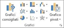 Pulsanti grafici di Excel