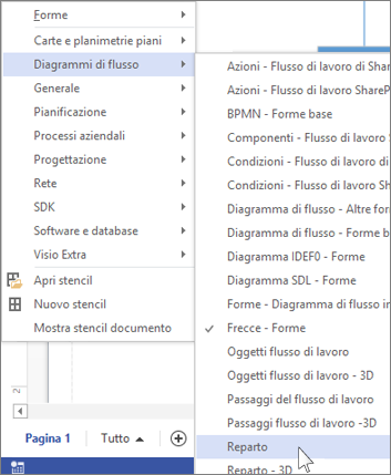 Elenco forme in Visio