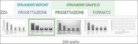 Gruppo Stili grafico nella scheda Progettazione Strumenti grafico