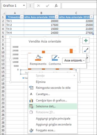 Fare clic con il pulsante destro del mouse sull'asse delle categorie e scegliere Seleziona dati