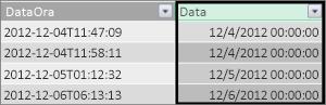 Colonna Data nella tabella dei fatti