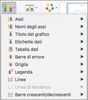 Aggiungere menu elemento del grafico