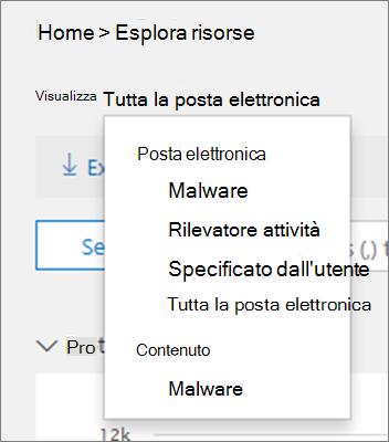 Usare il menu Visualizza per scegliere tra posta elettronica e i report del contenuto
