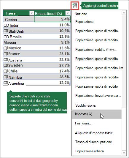 Aggiungere una colonna a un tipo di dati geography selezionando una proprietà dal pulsante Aggiungi colonna.