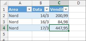 selezionare l'ultima cella e premere tab per aggiungere una nuova riga di tabella