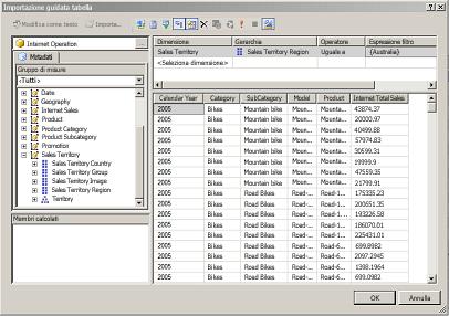 Query MDX di esempio per un database tabulare
