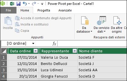 Visualizzazione tabella di Power Pivot